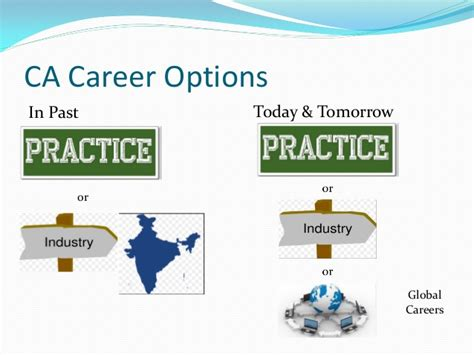 Ca After Mba Finance by Career Options For An Indian Chartered Accountant