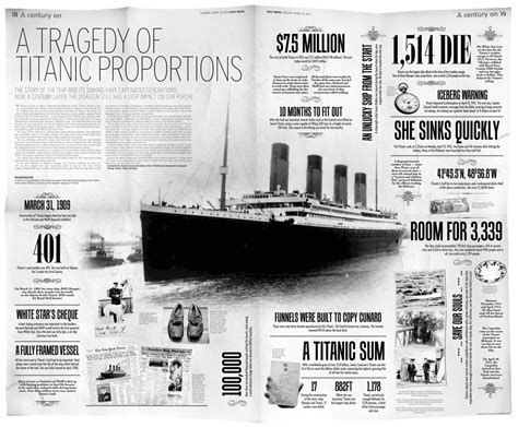 newspaper layout infographic 1000 images about infographic on pinterest infographics
