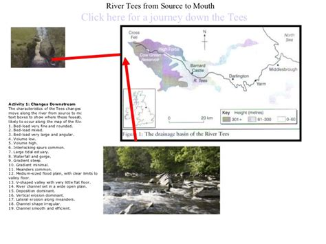 Teh Liong Tea river tees from source to