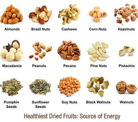 f fruit names healthiest dried fruit 1 jpg 600 215 530 vegetables and