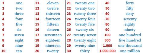 numeros del 1 al 2000 en ingles vespetcom edwin 180 s english the numbers