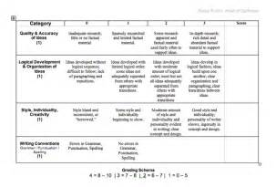 Essay Writing Rubric by Jjkraemer Rubrics
