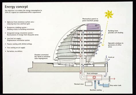 design concept for city hall city hall london section www pixshark com images