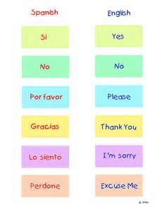 english grammar spanish vocabulary