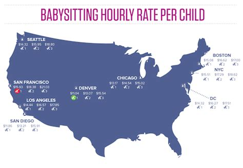 sitter rates 2015 babysitting nanny rates survey urbansitter