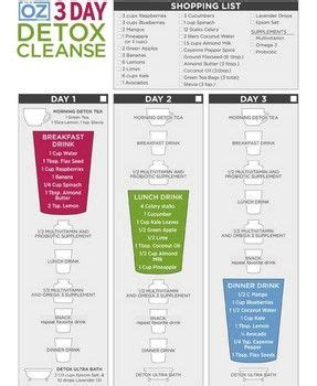 Dr Oz Sugar Detox Suplement by 7 Best Images About Products I On Detox