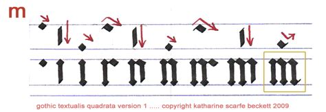 visitor pattern step by step gothic letters step by step part 2