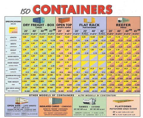 misure interne container informazioni utili be ma srl spedizioni internazionali