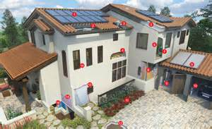 what is to hone passive house building sustainable green construction