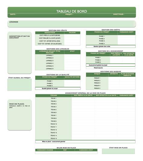 Modã Le Plan D Projet Les Documents Types En Gestion De Projet
