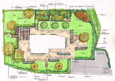 progettare terrazzo progettare spazi verdi progettazione giardini e