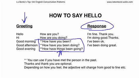 Pattern English Conversation   esl conversation patterns how to say hello goodbye youtube