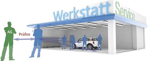 autowerkstatt vergleich effiziente beschaffung it dienstleistern bringt kosten