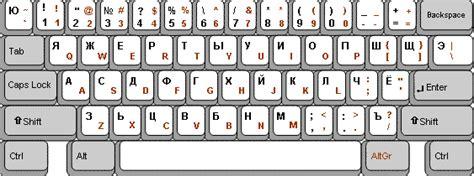 free download russian phonetic keyboard layout transliteration russian keyboard layout