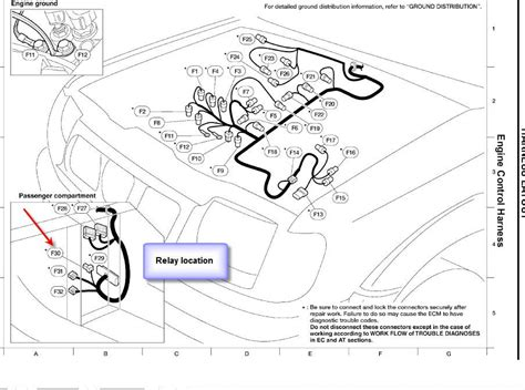 nissan frontier engine wiring diagram wiring diagrams