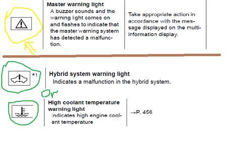 toyota prius warning lights prius warning lights on dashboard decoratingspecial com