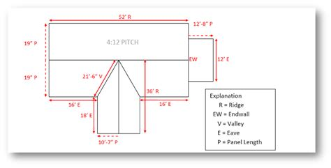 How To Measure Hip Roof For Shingles how to measure your roof for shingles how to build a house