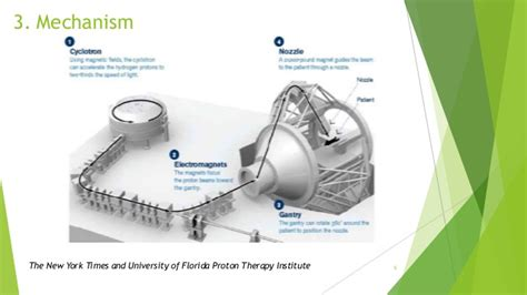 proton beam radiation therapy centers proton therapy