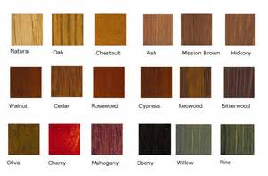 sikkens stain colors deck stain color chart similiar sikkens stain colors