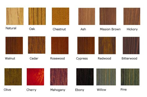 deck stain color chart similiar sikkens stain colors keywords ayucar