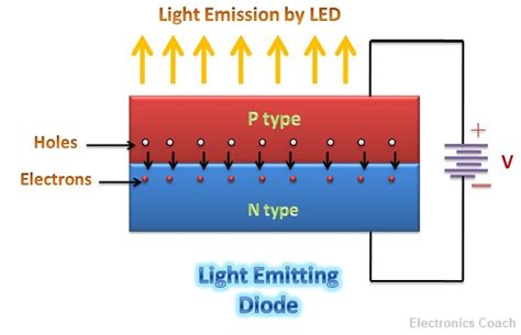 define electron emitting diode difference between led and photodiode with comparison chart electronics coach