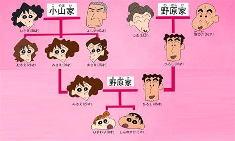 Crayon Shin Chan Family shin chan family images top 10 anime family otakukart