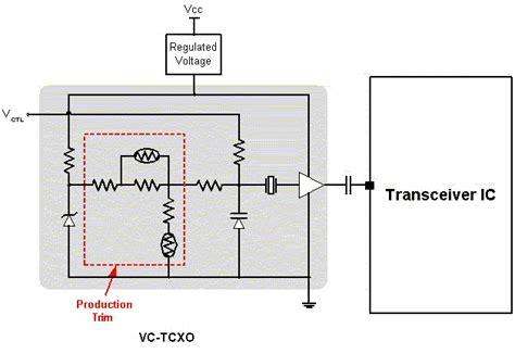 varactor diode doc varactor diode doc 28 images 833b zetex silicon 28v hyperabrupt varactor diodes diodes