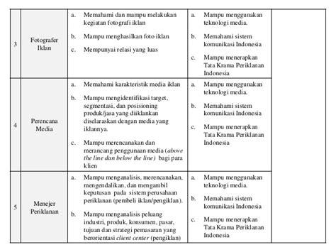Strategi Melakukan Riset Kuantitatif Kualitatif Gabungan Murah komunikasi