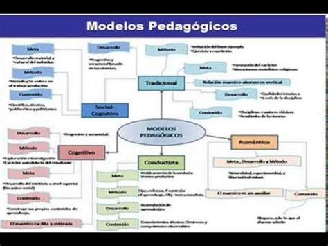 Modelo Curricular Humanista Pdf Modelos Pedagogicos Caracteristicas Y El Paradigma Humanista Pedagogico