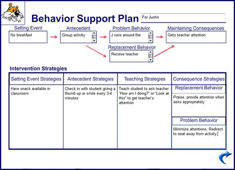 behavior support plan template behavioral management plan template new calendar