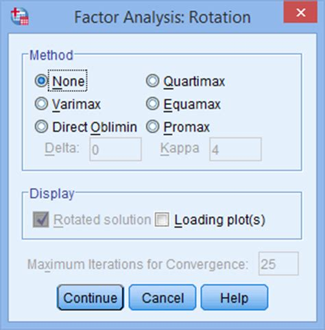 spss tutorial on factor analysis how to perform a principal components analysis pca in