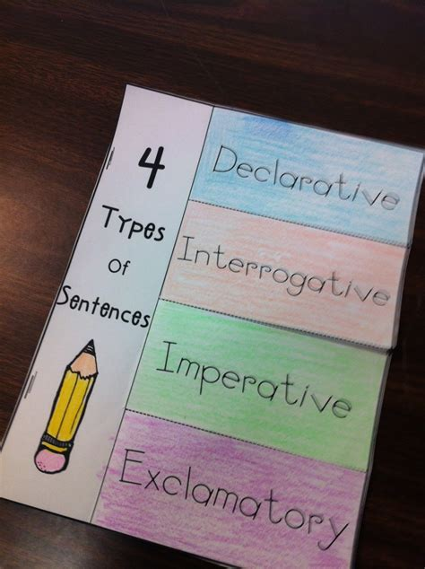 flip book pictures exles mrs prince and co 4 types of sentences flip book and