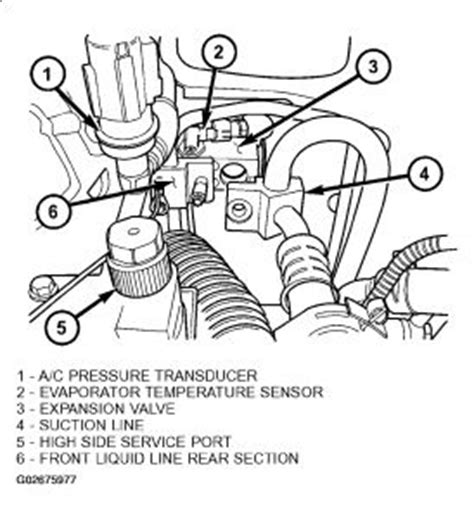 Service Manual How To Fill Ac In A 2002 Chrysler Voyager
