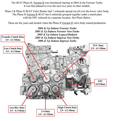 subaru 4eat 1997 legacy outback wiring diagram wiring