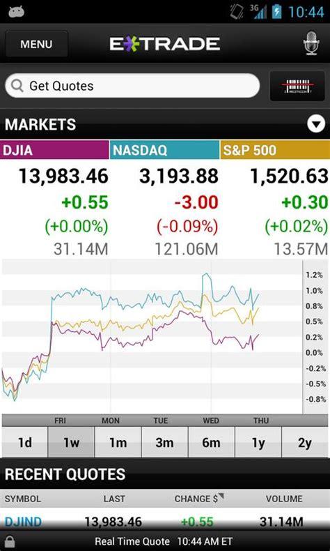 etrade mobile deposit e trade how big is the binary options market r i c e