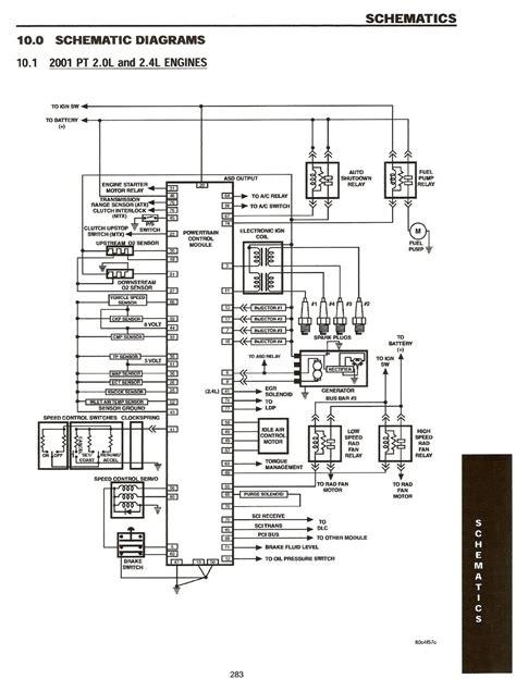 pt cruiser wiring diagram  wiring diagram