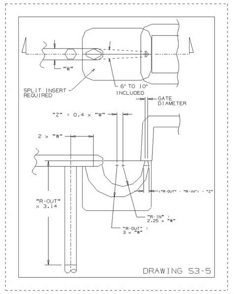 design guidelines injection molding injection mold design standard