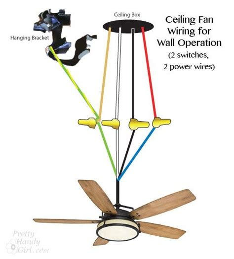 Installing A Ceiling Fan With Light Wiring 17 Best Ideas About Ceiling Fan Wiring On Pinterest Ceiling Fan Redo Replacement Ceiling Fan