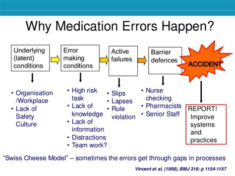8 Most Common Killers And How To Stop Them by Stop Medication Errors Images Search