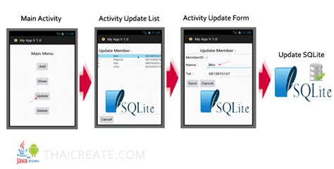 sqlite android android edit update data in sqlite database android sqlite