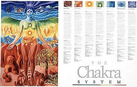beautiful chakra posters   buy