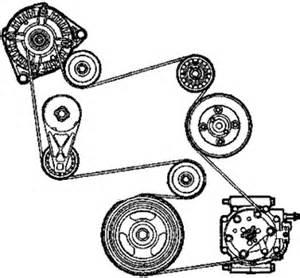 Pontiac Vibe Serpentine Belt How Do I Put A Serpentine Belt On A 2006 Pontiac Vibe Fixya