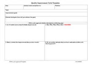 template for quality improvement plan best photos of quality improvement plan template quality