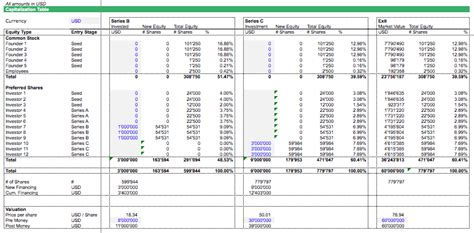 Cap Table Template free spreadsheet templates efinancialmodels