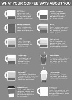 what your coffee says about you 1000 images about funny coffee pictures on pinterest