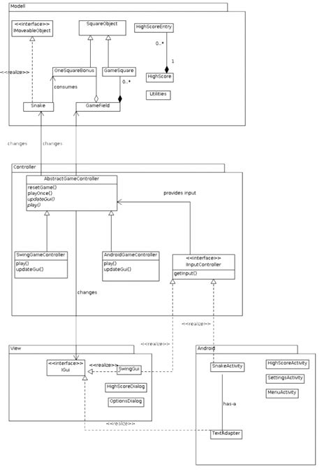 uml class diagram mvc model view controller uml class diagram