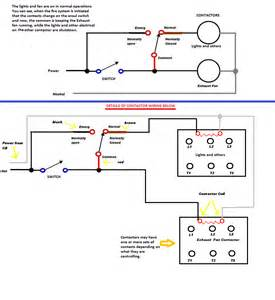 i the need to operate an ansul system using contactor s
