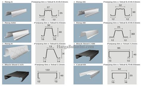Baut Ruping Baja Ringan 12 X 60 Mm Roofing Self Drill Limited harga baja ringan terbaru price list terpasang saat ini juni 2018 hargabulanini