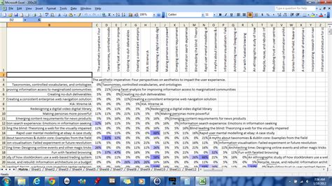 Exle Of Spreadsheet by Exle Of Excel Spreadsheet For Budgeting Spreadsheets