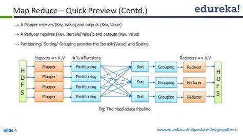 design pattern data mapper webinar tailored big data solutions using mapreduce